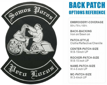 Backing for Your  Mall Patches